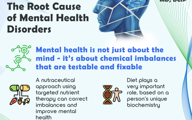 Root Cause of Mental Health Disorders
