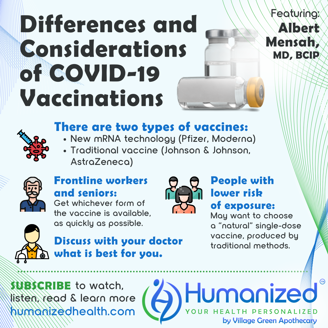 Differences & Considerations of COVID-19 Vaccines