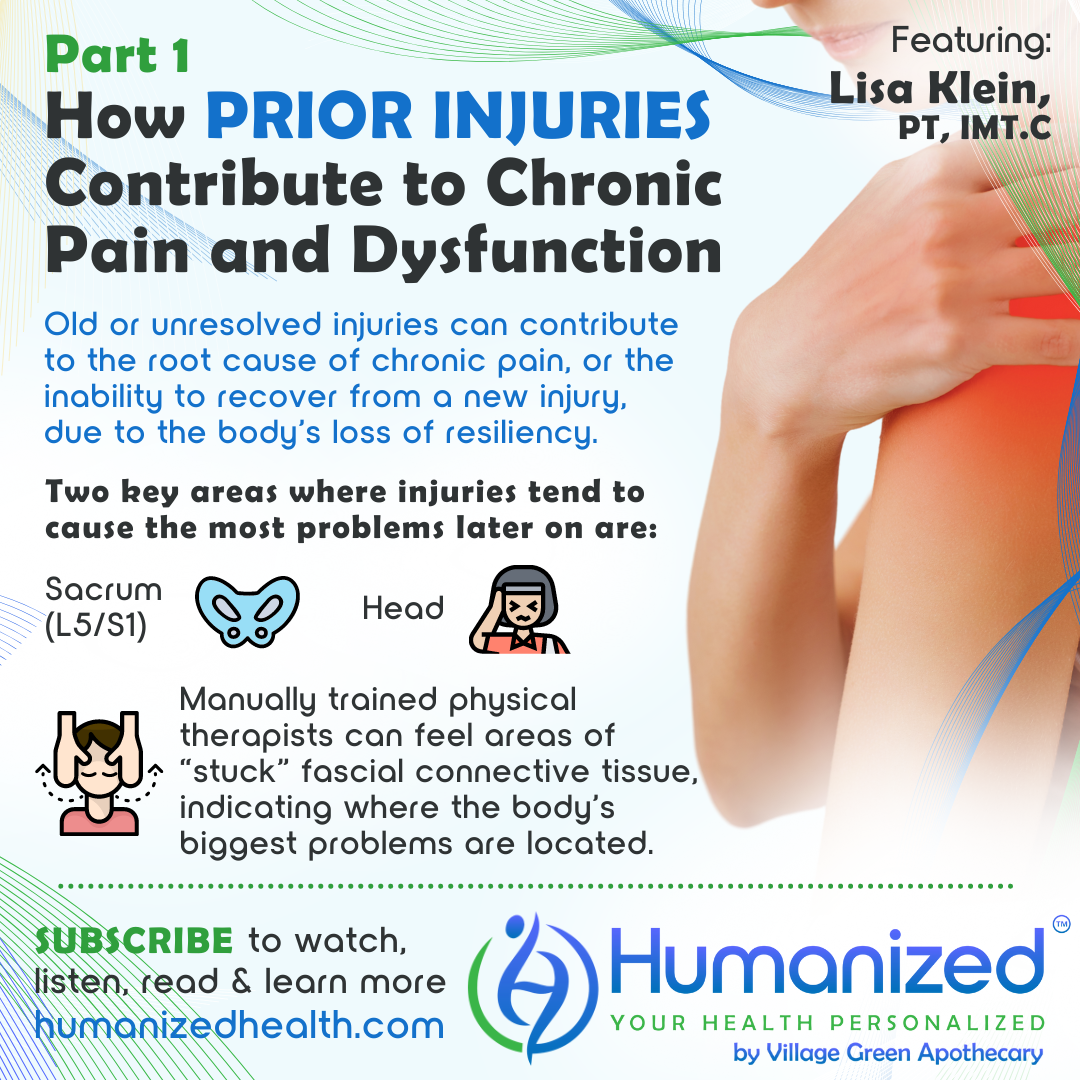 How Prior Injuries Contribute to Chronic Pain and Dysfunction – Part 1