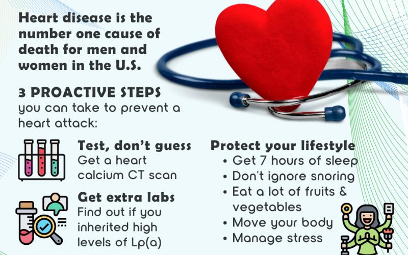 How to Never Die of Heart Disease
