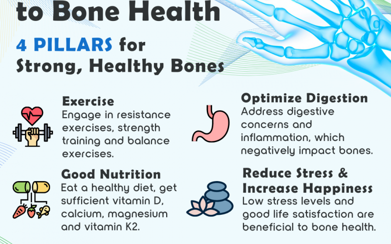 Natural Approaches to Bone Health