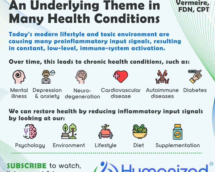Chronic Inflammation: An Underlying Theme in Many Health Conditions